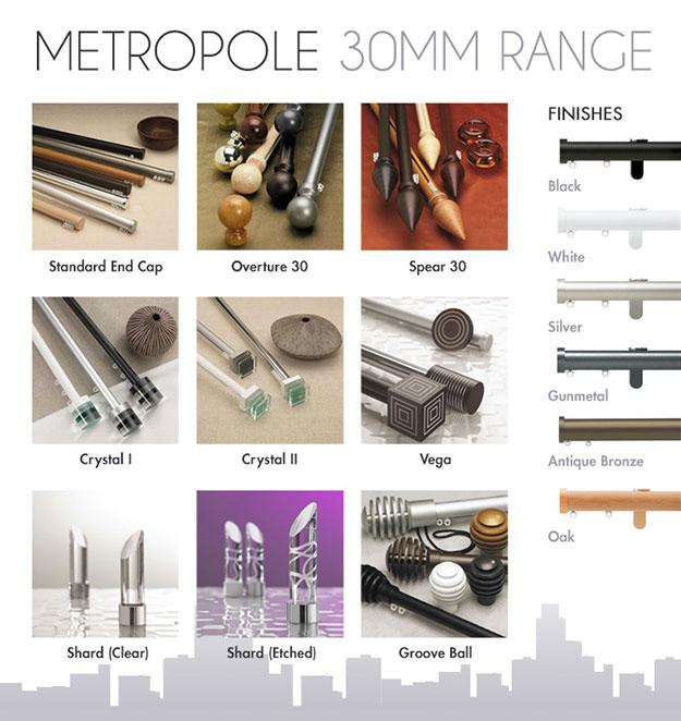 Metropole Range